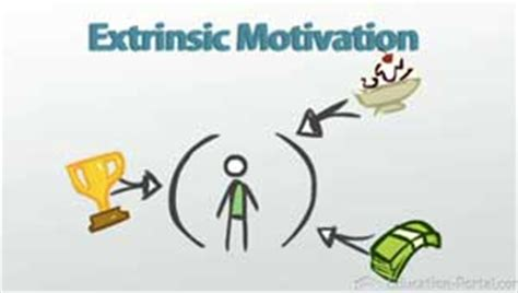 Research on motivation in education